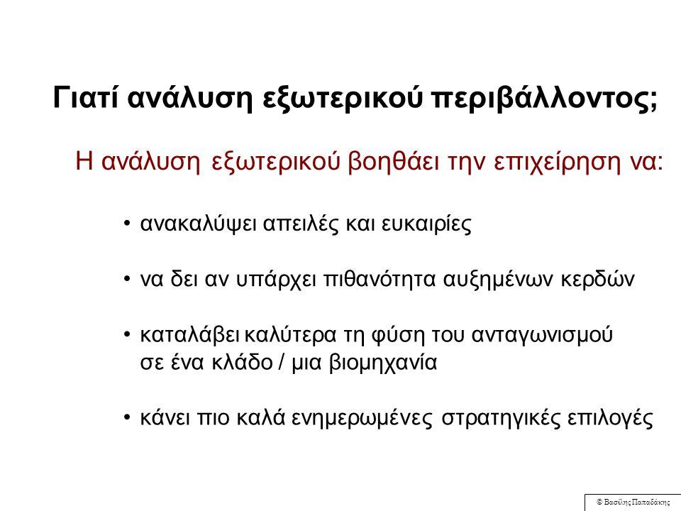 © Βασίλης Παπαδάκης Στρατηγική Ανάλυση του Εξωτερικού Περιβάλλοντος Παπαδάκης Κεφάλαιο 2