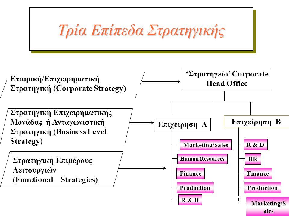 © Βασίλης Παπαδάκης Τελικά τι είναι Στρατηγική Παπαδάκης κεφάλαια 6 και 7