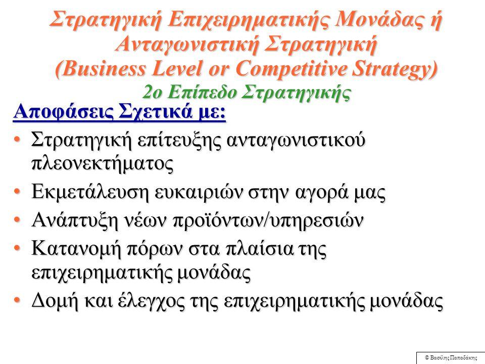 © Βασίλης Παπαδάκης Εταιρική-Επιχειρηματική Στρατηγική (Corporate Strategy) 1ο Επίπεδο Στρατηγικής Αποφάσεις Σχετικά με: Εταιρικό όραμα/αποστολήΕταιρικό όραμα/αποστολή Εύρος και είδος δραστηριοτήτωνΕύρος και είδος δραστηριοτήτων Επίτευξη συνεργειώνΕπίτευξη συνεργειών Κατανομή πόρων μεταξύ επιχειρηματικών μονάδωνΚατανομή πόρων μεταξύ επιχειρηματικών μονάδων Οργάνωση και έλεγχος επιχειρηματικών μονάδωνΟργάνωση και έλεγχος επιχειρηματικών μονάδων Χρηματοοικονομική στρατηγική και δημιουργία αξίας στους μετόχουςΧρηματοοικονομική στρατηγική και δημιουργία αξίας στους μετόχους