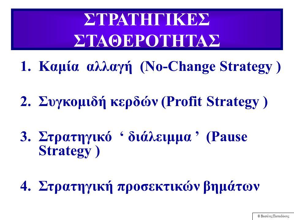 © Βασίλης Παπαδάκης Στρατηγική Επιχειρηματικής Μονάδας ή Ανταγωνιστική Στρατηγική (Business Level or Competitive Strategy) 2ο Επίπεδο Στρατηγικής Αποφάσεις Σχετικά με: Στρατηγική επίτευξης ανταγωνιστικού πλεονεκτήματοςΣτρατηγική επίτευξης ανταγωνιστικού πλεονεκτήματος Εκμετάλευση ευκαιριών στην αγορά μαςΕκμετάλευση ευκαιριών στην αγορά μας Ανάπτυξη νέων προϊόντων/υπηρεσιώνΑνάπτυξη νέων προϊόντων/υπηρεσιών Κατανομή πόρων στα πλαίσια της επιχειρηματικής μονάδαςΚατανομή πόρων στα πλαίσια της επιχειρηματικής μονάδας Δομή και έλεγχος της επιχειρηματικής μονάδαςΔομή και έλεγχος της επιχειρηματικής μονάδας