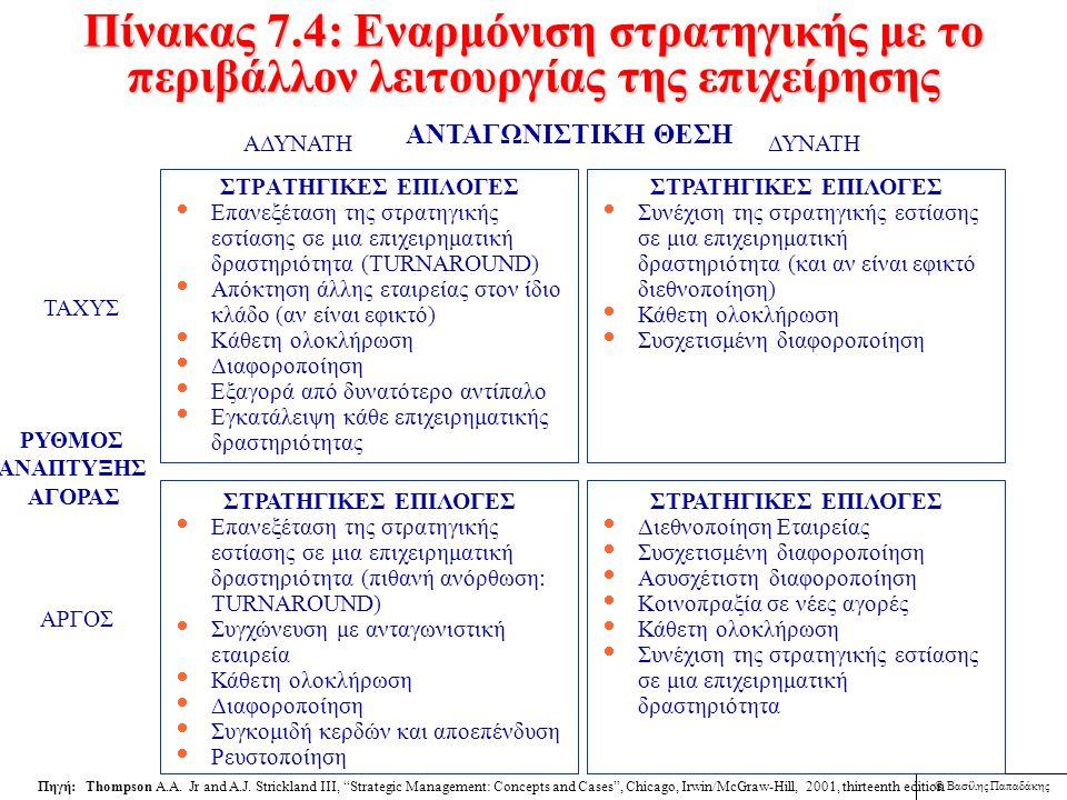 © Βασίλης Παπαδάκης Πίνακας 7.3: Σύνοψη Επιχειρηματικών (Corporate) Στρατηγικών
