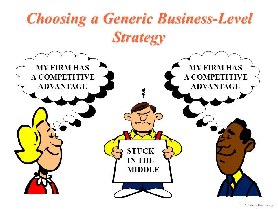 © Βασίλης Παπαδάκης Ανταγωνιστικές Στρατηγικές (Generic Business Level Strategies) Χαμηλό Κόστος/ Χαμηλή Τιμή Μοναδικότητα Πηγή Ανταγωνιστικού Πλεονεκτήματος Ανταγω-νιστικόΕύρος (Breadth of Competitive Scope) ΕυρείαΑγορά Νησίδα/εςτηςαγοράς Εστίαση με Διαφοροποίηση (Focused Differen- tiation) Εστίαση με Διαφοροποίηση (Focused Differen- tiation) Cost Leadership Cost Leadership Διαφορο- ποίηση (Differen- tiation) Διαφορο- ποίηση (Differen- tiation) Εστίαση με Ηγεσία Κόστους (Focused Low Cost) Ηγεσία Κόστους (Cost Leadership)
