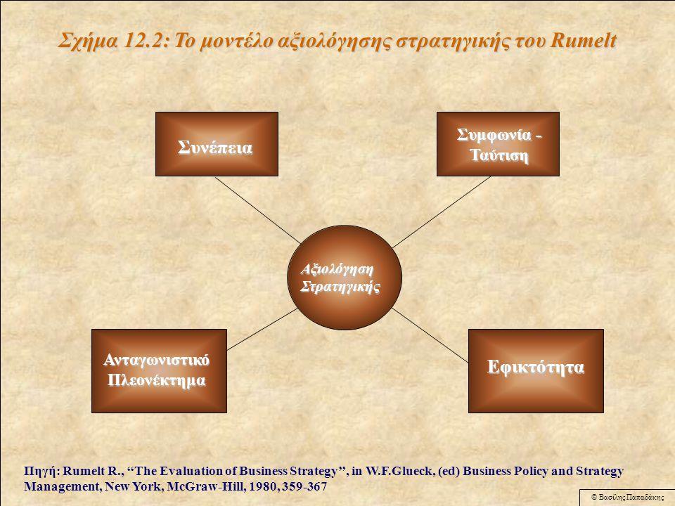 © Βασίλης Παπαδάκης Αξιολόγηση και Επιλογή Στρατηγικής