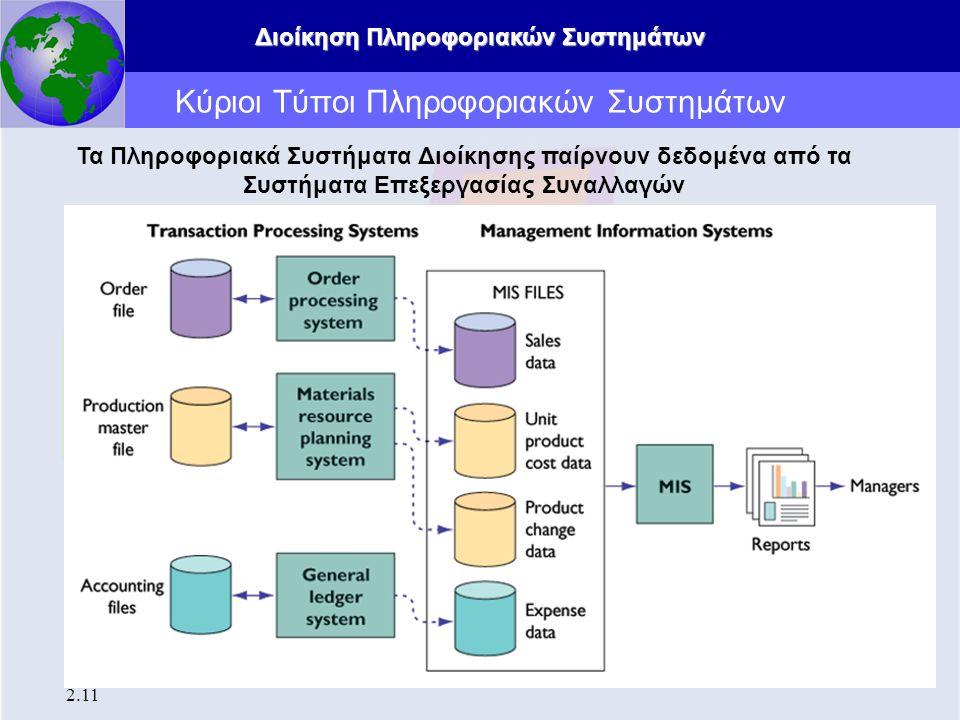 Διοίκηση Πληροφοριακών Συστημάτων 2.11 Κύριοι Τύποι Πληροφοριακών Συστημάτων Τα Πληροφοριακά Συστήματα Διοίκησης παίρνουν δεδομένα από τα Συστήματα Επ