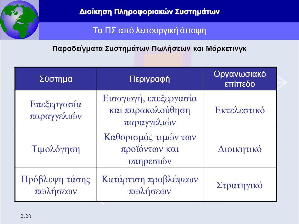 Διοίκηση Πληροφοριακών Συστημάτων 2.20 Τα ΠΣ από λειτουργική άποψη Παραδείγματα Συστημάτων Πωλήσεων και Μάρκετινγκ ΣύστημαΠεριγραφή Οργανωσιακό επίπεδ