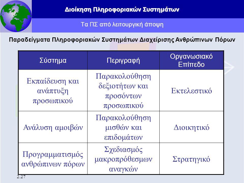 Διοίκηση Πληροφοριακών Συστημάτων 2.27 Τα ΠΣ από λειτουργική άποψη Παραδείγματα Πληροφοριακών Συστημάτων Διαχείρισης Ανθρώπινων Πόρων ΣύστημαΠεριγραφή