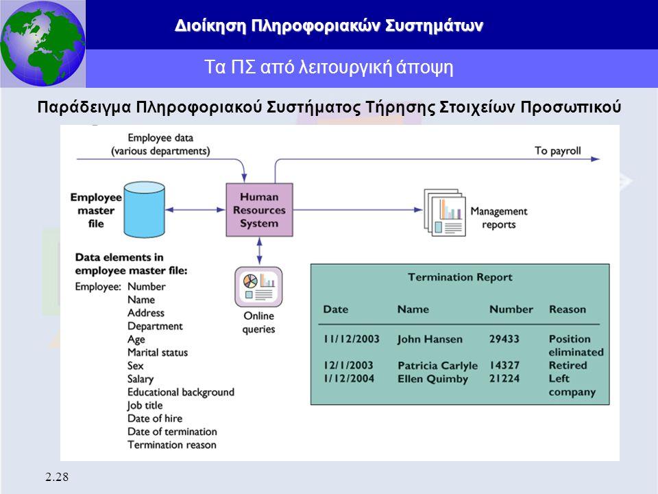 Διοίκηση Πληροφοριακών Συστημάτων 2.28 Τα ΠΣ από λειτουργική άποψη Παράδειγμα Πληροφοριακού Συστήματος Τήρησης Στοιχείων Προσωπικού