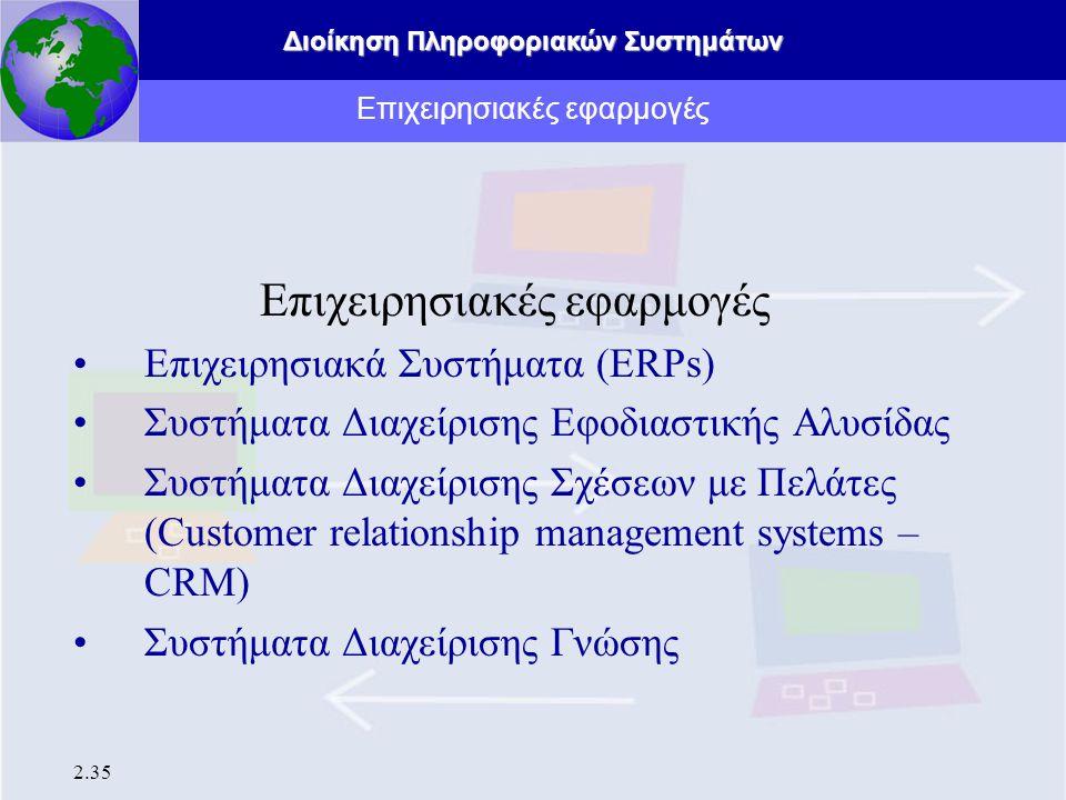 Διοίκηση Πληροφοριακών Συστημάτων 2.35 Επιχειρησιακές εφαρμογές Επιχειρησιακά Συστήματα (ERPs) Συστήματα Διαχείρισης Εφοδιαστικής Αλυσίδας Συστήματα Δ