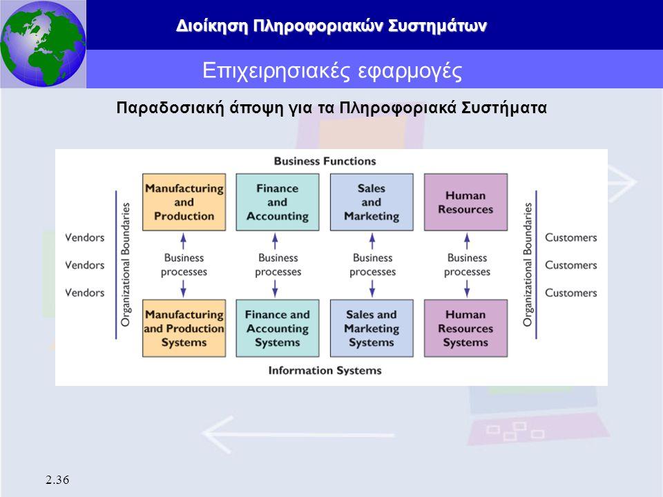 Διοίκηση Πληροφοριακών Συστημάτων 2.36 Επιχειρησιακές εφαρμογές Παραδοσιακή άποψη για τα Πληροφοριακά Συστήματα