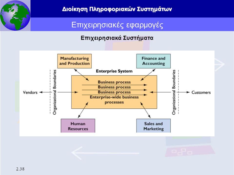 Διοίκηση Πληροφοριακών Συστημάτων 2.38 Επιχειρησιακές εφαρμογές Επιχειρησιακά Συστήματα