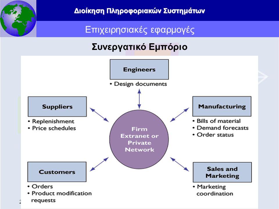 Διοίκηση Πληροφοριακών Συστημάτων 2.43 Επιχειρησιακές εφαρμογές Συνεργατικό Εμπόριο