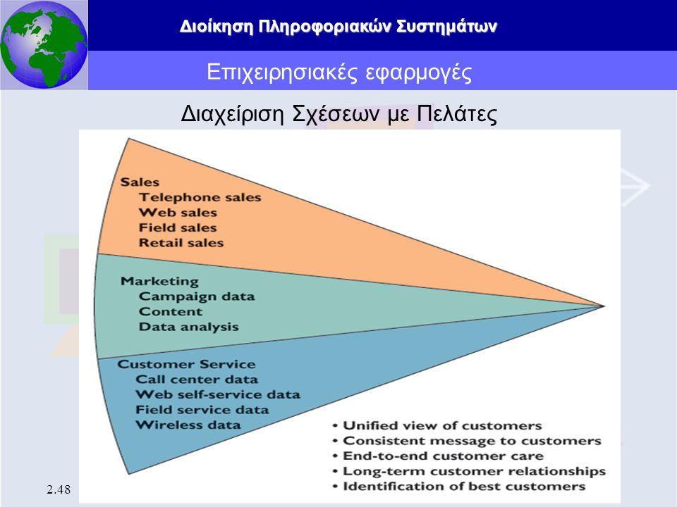 Διοίκηση Πληροφοριακών Συστημάτων 2.48 Επιχειρησιακές εφαρμογές Διαχείριση Σχέσεων με Πελάτες