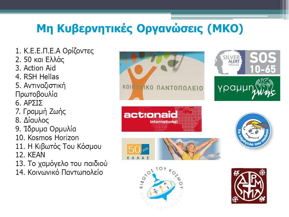 Μη Κυβερνητικές Οργανώσεις (ΜΚΟ) 1. Κ.Ε.Ε.Π.Ε.Α Ορίζοντες 2. 50 και Ελλάς 3. Action Aid 4. RSH Hellas 5. Αντιναζιστική Πρωτοβουλία 6. ΑΡΣΙΣ 7. Γραμμή