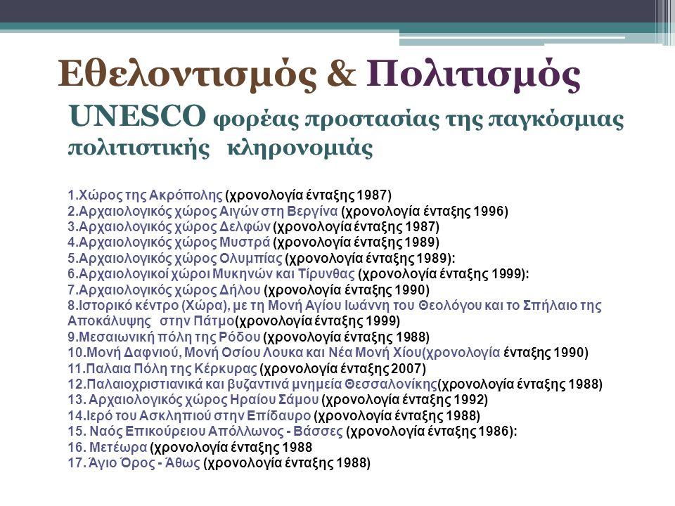Εθελοντισμός & Πολιτισμός UNESCO φορέας προστασίας της παγκόσμιας πολιτιστικής κληρονομιάς 1.Χώρος της Ακρόπολης (χρονολογία ένταξης 1987) 2.Αρχαιολογ