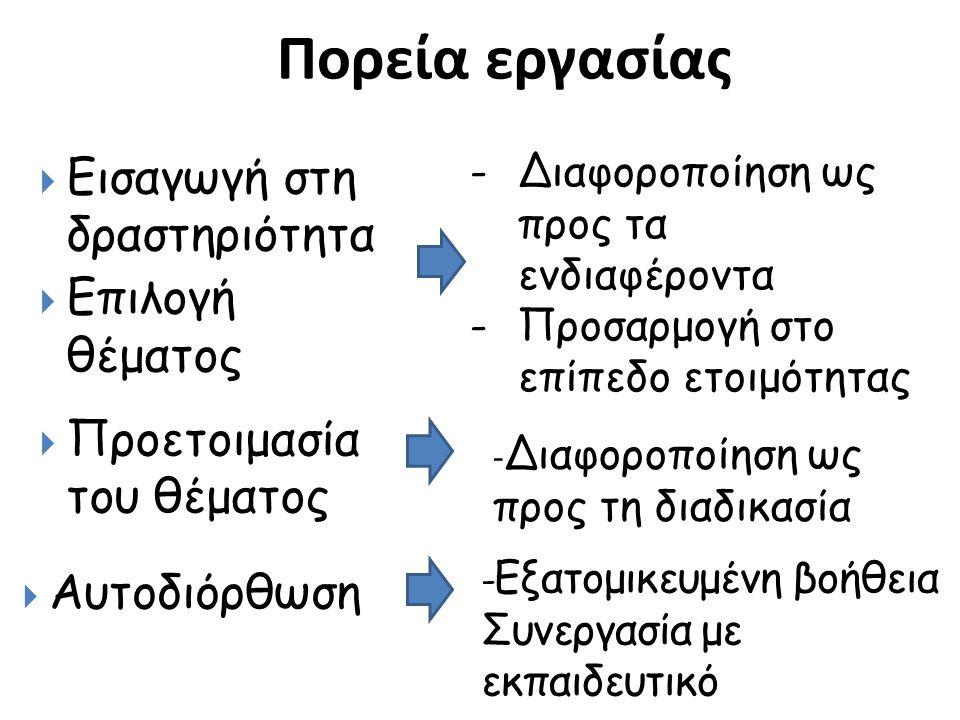 -Διαφοροποίηση ως προς τα ενδιαφέροντα -Προσαρμογή στο επίπεδο ετοιμότητας - Εξατομικευμένη βοήθεια Συνεργασία με εκπαιδευτικό - Διαφοροποίηση ως προς τη διαδικασία  Προετοιμασία του θέματος  Αυτοδιόρθωση  Εισαγωγή στη δραστηριότητα  Επιλογή θέματος Πορεία εργασίας