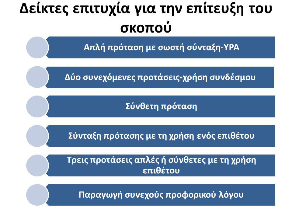 Δείκτες επιτυχία για την επίτευξη του σκοπού Απλή πρόταση με σωστή σύνταξη-ΥΡΑ Δύο συνεχόμενες προτάσεις-χρήση συνδέσμου Σύνθετη πρόταση Σύνταξη πρότασης με τη χρήση ενός επιθέτου Τρεις προτάσεις απλές ή σύνθετες με τη χρήση επιθέτου Παραγωγή συνεχούς προφορικού λόγου