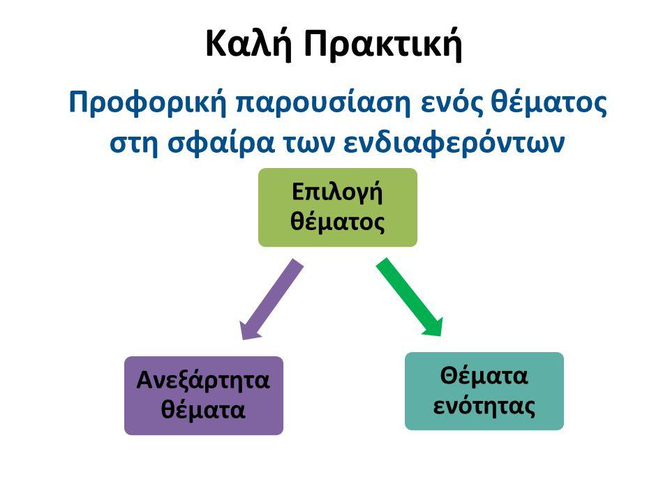 Καλή Πρακτική Επιλογή θέματος Θέματα ενότητας Ανεξάρτητα θέματα Προφορική παρουσίαση ενός θέματος στη σφαίρα των ενδιαφερόντων
