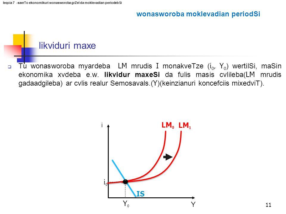i Y LM 0 11 i0i0 IS Y0Y0 LM 1  Tu wonasworoba myardeba LM mrudis I monakveTze ( i 0, Y 0 ) wertilSi, maSin ekonomika xvdeba e.w. likvidur maxeSi da f