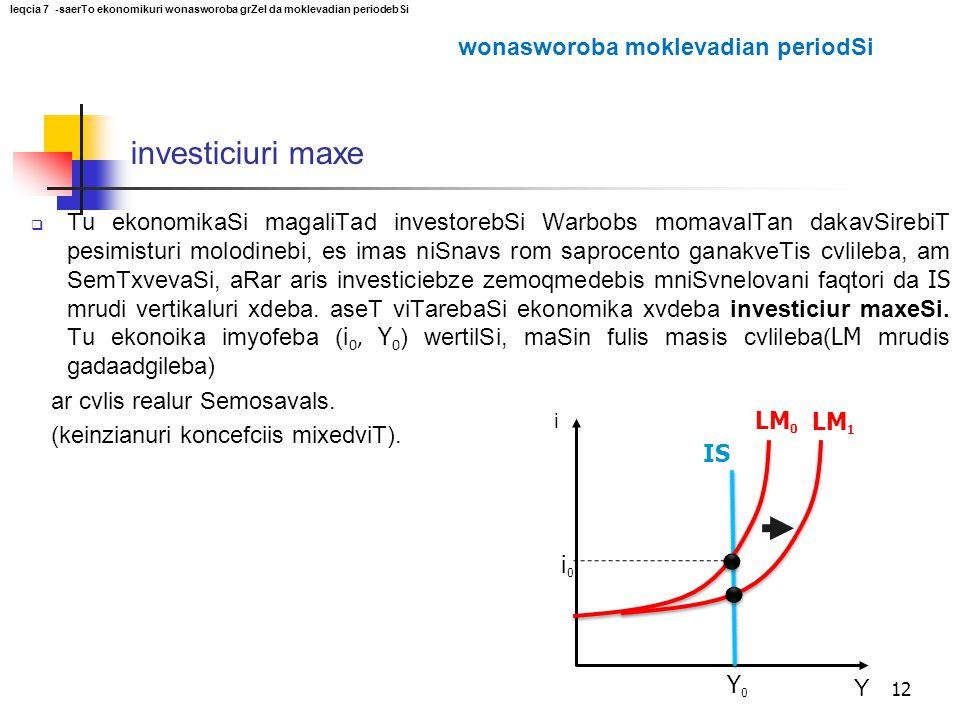 i Y LM 0 12 i0i0 IS Y0Y0  Tu ekonomikaSi magaliTad investorebSi Warbobs momavalTan dakavSirebiT pesimisturi molodinebi, es imas niSnavs rom saprocent