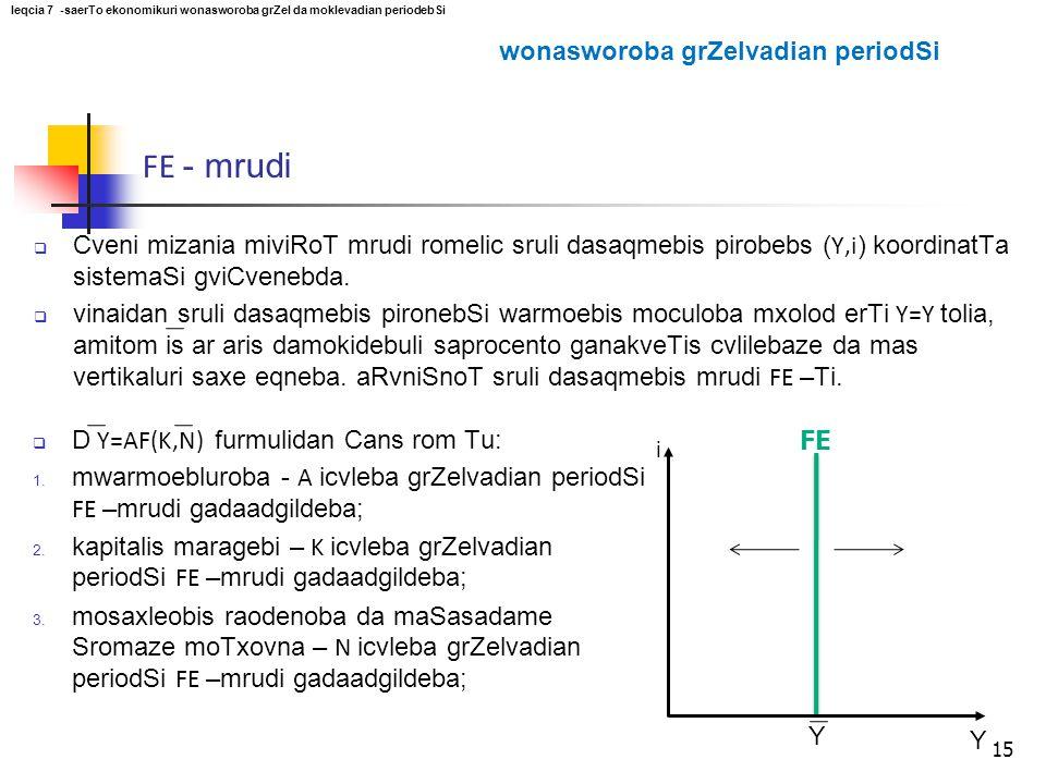15  Cveni mizania miviRoT mrudi romelic sruli dasaqmebis pirobebs ( Y,i ) koordinatTa sistemaSi gviCvenebda.  vinaidan sruli dasaqmebis pironebSi wa