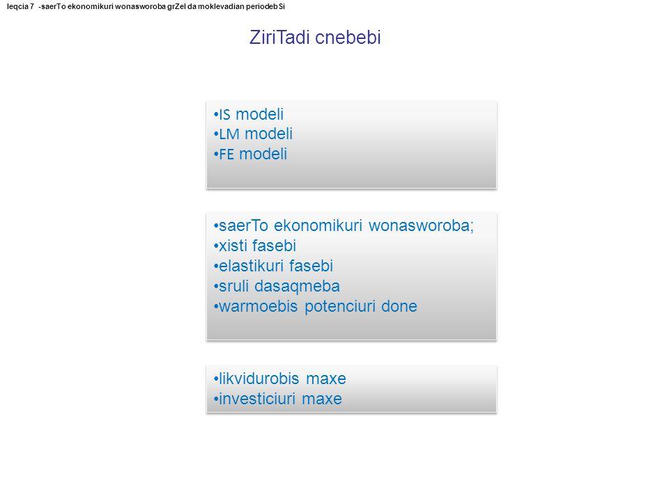 ZiriTadi cnebebi IS modeli LM modeli FE modeli IS modeli LM modeli FE modeli saerTo ekonomikuri wonasworoba; xisti fasebi elastikuri fasebi sruli dasa
