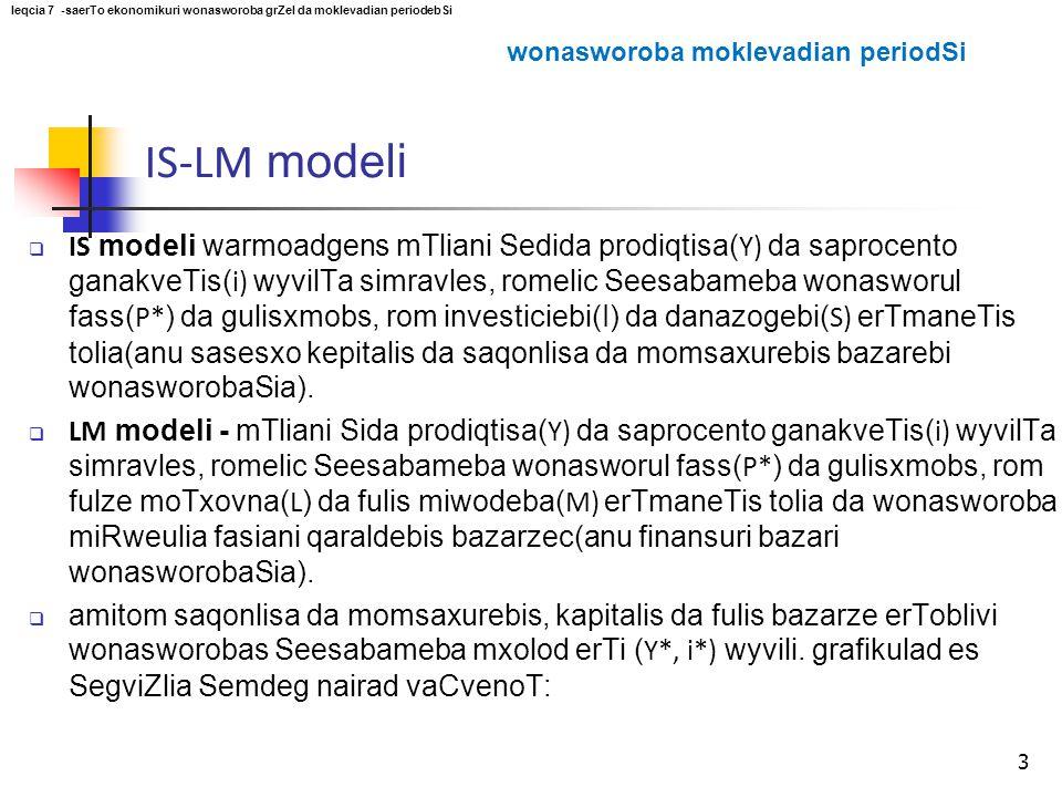 IS-LM modeli 3  IS modeli warmoadgens mTliani Sedida prodiqtisa( Y) da saprocento ganakveTis( i) wyvilTa simravles, romelic Seesabameba wonasworul fa