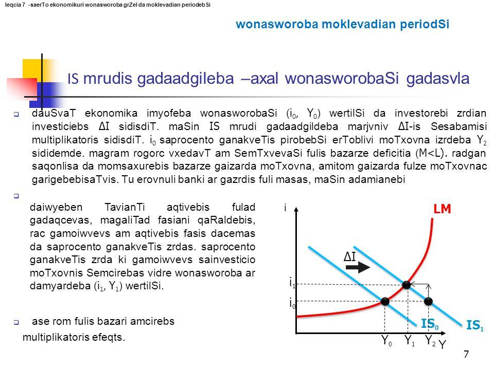 i Y LM 7 i0i0 IS 0 Y0Y0 IS 1 Y1Y1 i1i1 Y2Y2 ΔIΔI  dauSvaT ekonomika imyofeba wonasworobaSi ( i 0, Y 0 ) wertilSi da investorebi zrdian investiciebs Δ