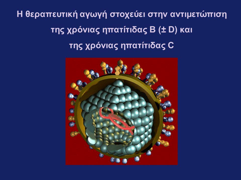 Αναστέλλεται ο πολλαπλασιασμός του ιού Ομαλοποιείται η ηπατική λειτουργία Βελτίωση επιβίωσης Βελτιώνεται η ιστολογία του ήπατος Χρόνια Ηπατίτιδα Β: Στόχοι της θεραπείας Μακροχρόνια ύφεση της νόσου