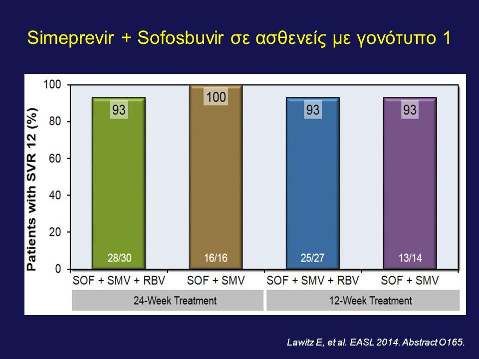 Simeprevir + Sofosbuvir σε ασθενείς με γονότυπο 1 Lawitz E, et al. EASL 2014. Abstract O165.