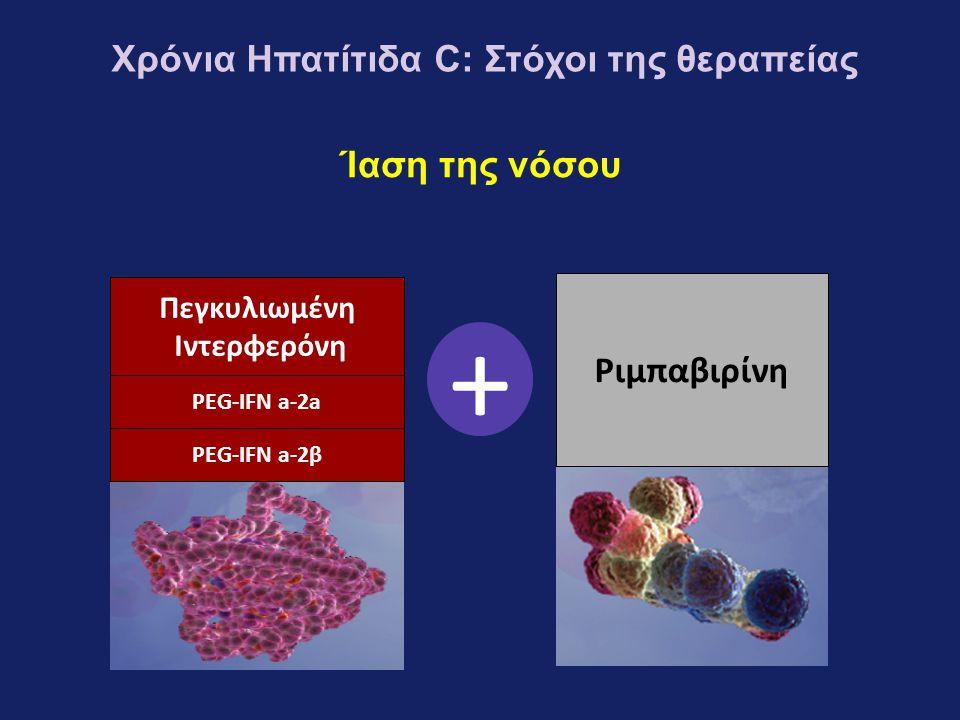 PEG-IFNa και Ριμπαβιρίνη 48 εβδομάδες θεραπείας24 εβδομάδες θεραπείας