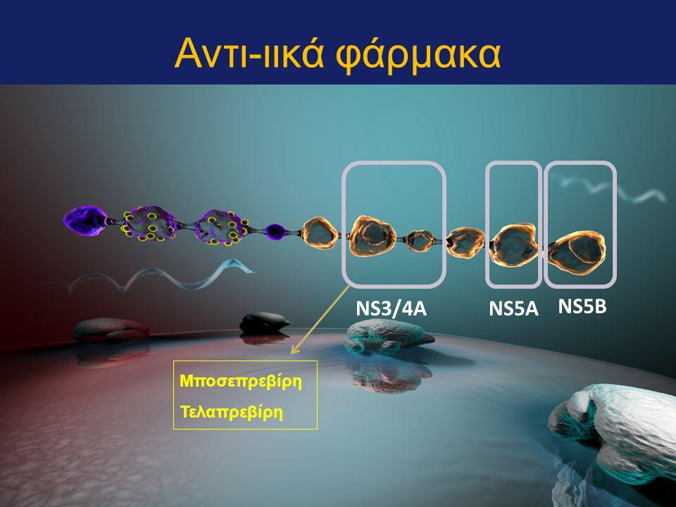 Αντι-ιικά φάρμακα NS5A NS5B NS3/4A Μποσεπρεβίρη Τελαπρεβίρη