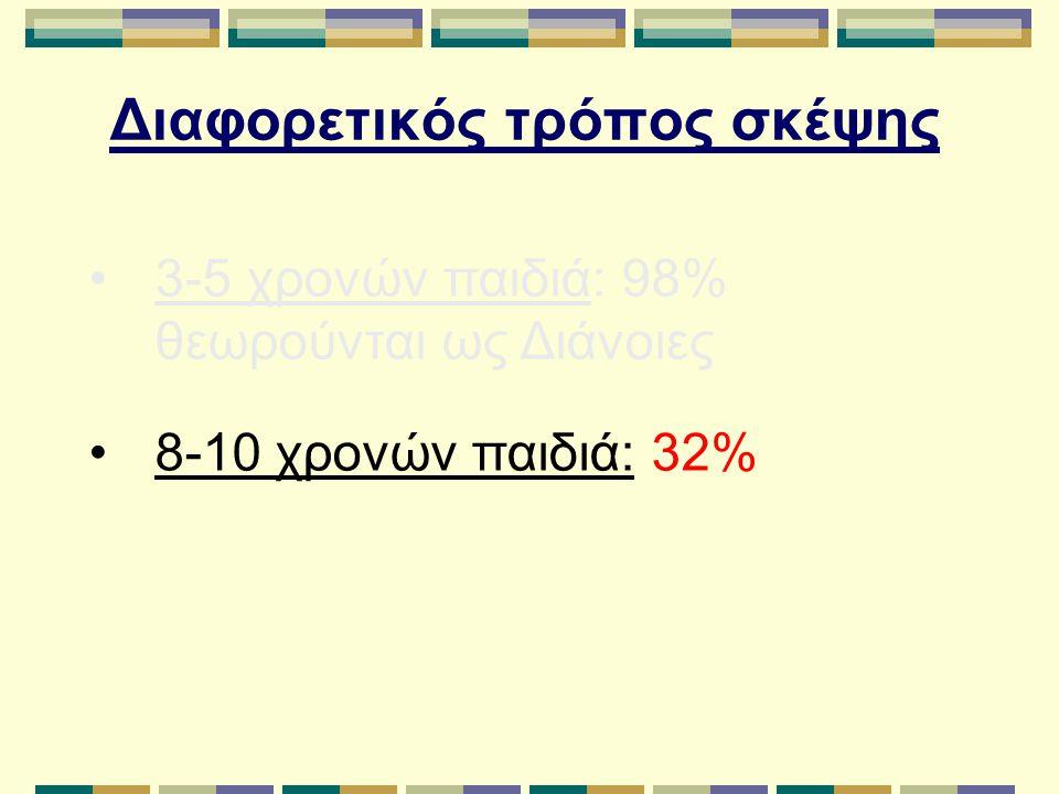 3-5 χρονών παιδιά: 98% θεωρούνται ως Διάνοιες 8-10 χρονών παιδιά: 32%
