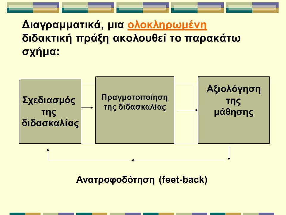 Διαγραμματικά, μια ολοκληρωμένη διδακτική πράξη ακολουθεί το παρακάτω σχήμα: Πραγματοποίηση της διδασκαλίας Σχεδιασμός της διδασκαλίας Αξιολόγηση της