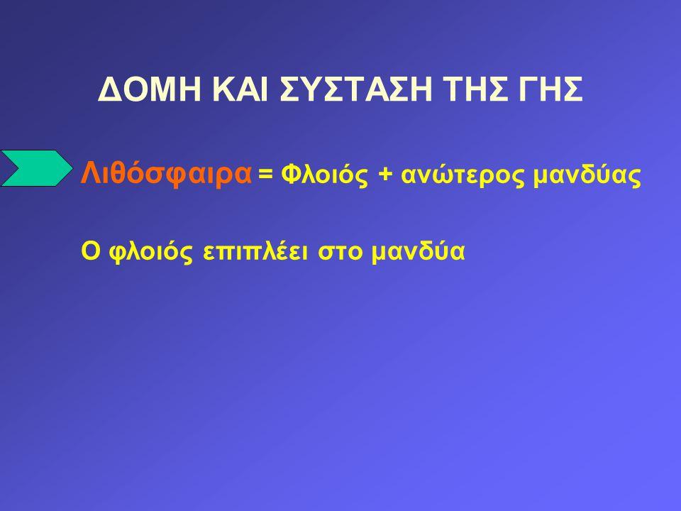 ΔΟΜΗ ΚΑΙ ΣΥΣΤΑΣΗ ΤΗΣ ΓΗΣ Λιθόσφαιρα = Φλοιός + ανώτερος μανδύας Ο φλοιός επιπλέει στο μανδύα