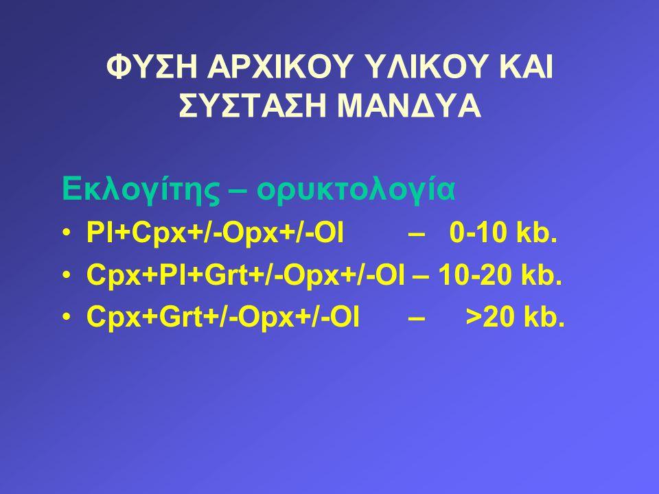 ΦΥΣΗ ΑΡΧΙΚΟΥ ΥΛΙΚΟΥ ΚΑΙ ΣΥΣΤΑΣΗ ΜΑΝΔΥΑ Εκλογίτης – ορυκτολογία Pl+Cpx+/-Opx+/-Ol – 0-10 kb. Cpx+Pl+Grt+/-Opx+/-Ol – 10-20 kb. Cpx+Grt+/-Opx+/-Ol – >20
