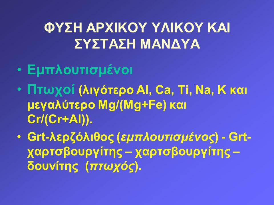 ΦΥΣΗ ΑΡΧΙΚΟΥ ΥΛΙΚΟΥ ΚΑΙ ΣΥΣΤΑΣΗ ΜΑΝΔΥΑ Εμπλουτισμένοι Πτωχοί (λιγότερο Al, Ca, Ti, Na, K και μεγαλύτερο Mg/(Mg+Fe) και Cr/(Cr+Al)). Grt-λερζόλιθος (εμ