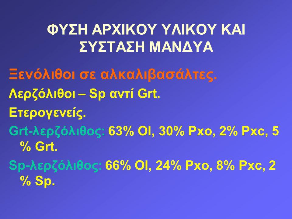 ΦΥΣΗ ΑΡΧΙΚΟΥ ΥΛΙΚΟΥ ΚΑΙ ΣΥΣΤΑΣΗ ΜΑΝΔΥΑ Ξενόλιθοι σε αλκαλιβασάλτες. Λερζόλιθοι – Sp αντί Grt. Ετερογενείς. Grt-λερζόλιθος: 63% Ol, 30% Pxo, 2% Pxc, 5