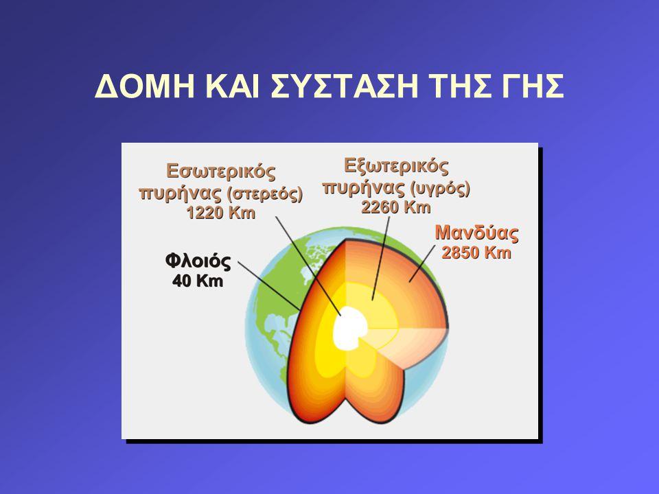 ΦΥΣΗ ΑΡΧΙΚΟΥ ΥΛΙΚΟΥ ΚΑΙ ΣΥΣΤΑΣΗ ΜΑΝΔΥΑ Περιδοτίτες Η ορυκτολογική σύσταση των αλπικών περιδοτιτών (λερζολιθική σύσταση) δείχνει το βάθος προέλευσής τους.