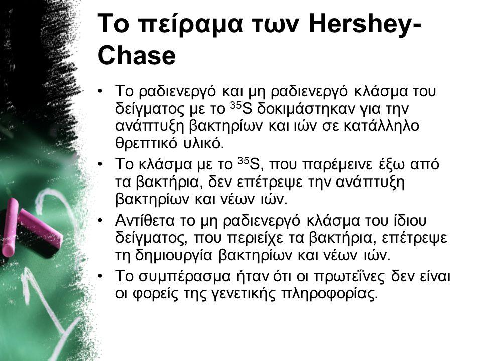Το πείραμα των Hershey- Chase Μόλυναν βακτήρια με φάγους 35 S. Απομάκρυναν από τα βακτήρια οποιοδήποτε ιικό υλικό υπήρχε έξω από αυτά (ραδιενεργό κλάσ