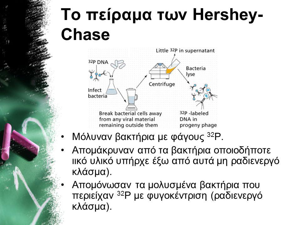 Το πείραμα των Hershey- Chase Το ραδιενεργό και μη ραδιενεργό κλάσμα του δείγματος με το 35 S δοκιμάστηκαν για την ανάπτυξη βακτηρίων και ιών σε κατάλ