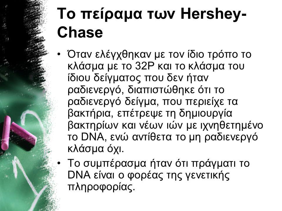 Το πείραμα των Hershey- Chase Μόλυναν βακτήρια με φάγους 32 Ρ. Απομάκρυναν από τα βακτήρια οποιοδήποτε ιικό υλικό υπήρχε έξω από αυτά μη ραδιενεργό κλ