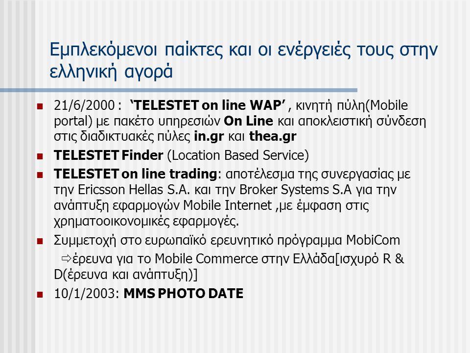 Εμπλεκόμενοι παίκτες και οι ενέργειές τους στην ελληνική αγορά 21/6/2000 : 'TELESTET on line WAP', κινητή πύλη(Mobile portal) με πακέτο υπηρεσιών On L