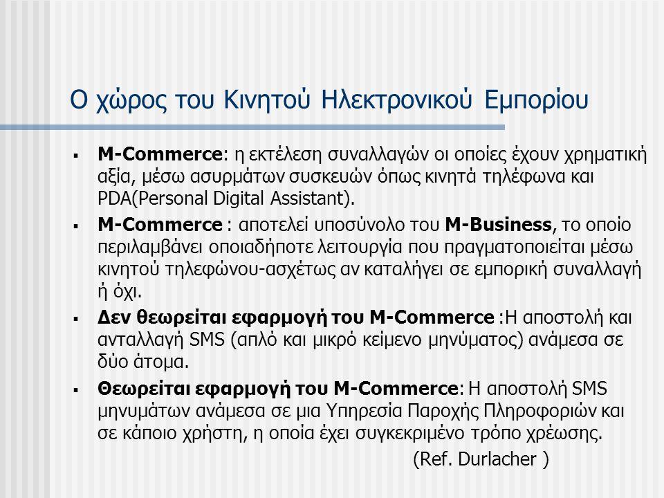 Ο χώρος του Κινητού Ηλεκτρονικού Εμπορίου  M-Commerce: η εκτέλεση συναλλαγών οι οποίες έχουν χρηματική αξία, μέσω ασυρμάτων συσκευών όπως κινητά τηλέ