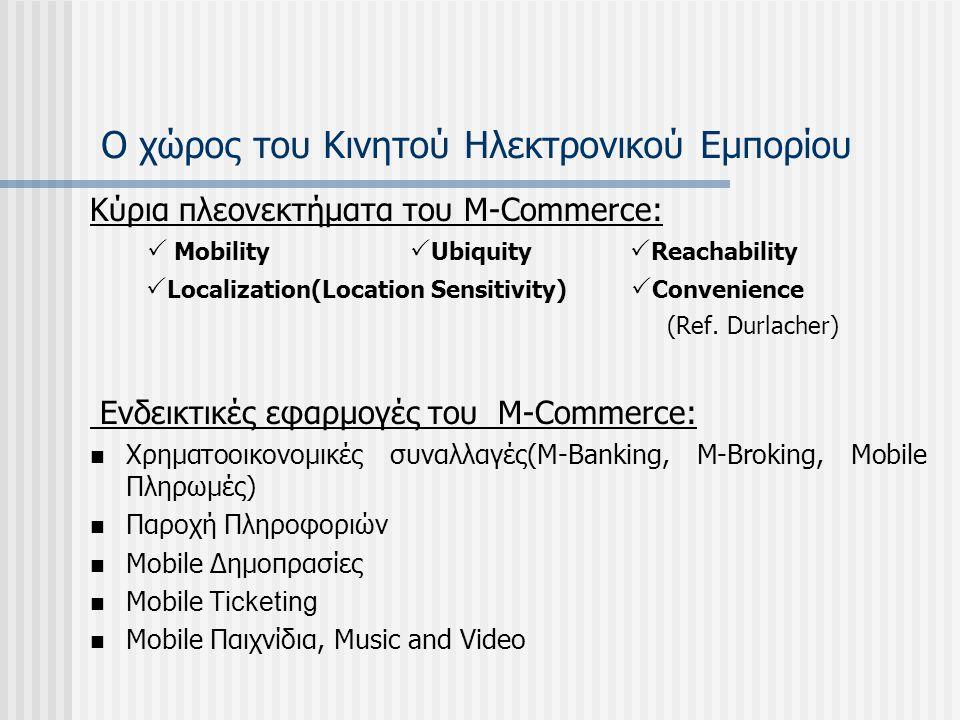 Ο χώρος του Κινητού Ηλεκτρονικού Εμπορίου Κύρια πλεονεκτήματα του M-Commerce:  Mobility  Ubiquity  Reachability  Localization(Location Sensitivity