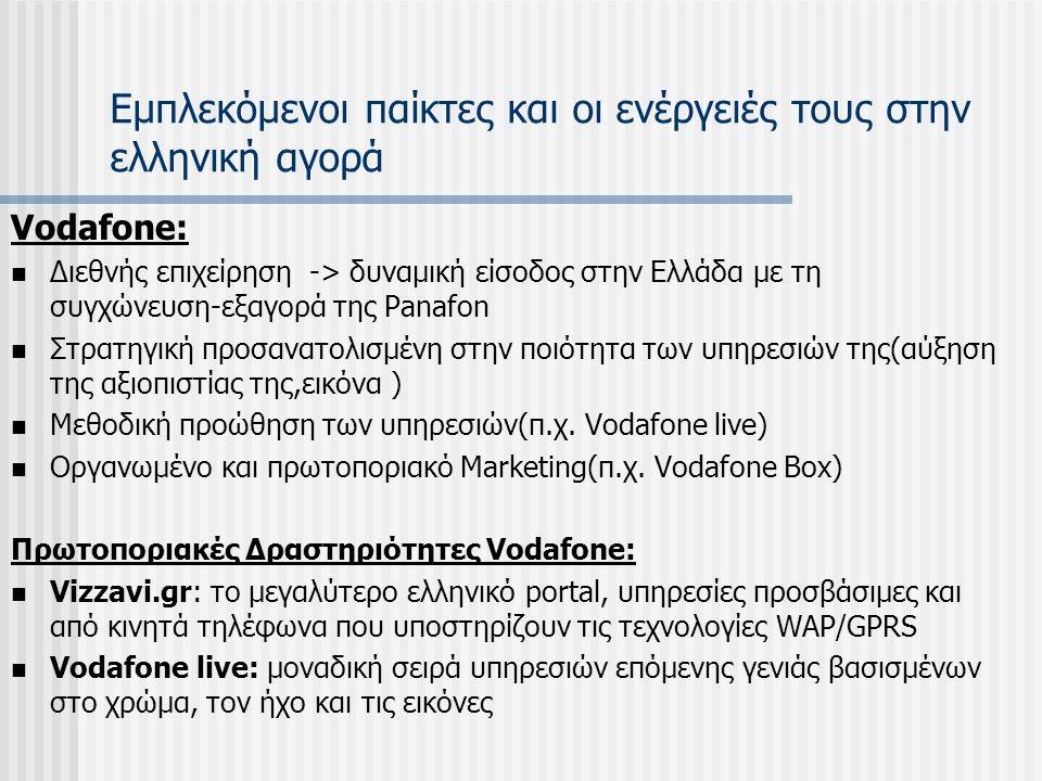 Εμπλεκόμενοι παίκτες και οι ενέργειές τους στην ελληνική αγορά Vodafone: Διεθνής επιχείρηση -> δυναμική είσοδος στην Ελλάδα με τη συγχώνευση-εξαγορά τ