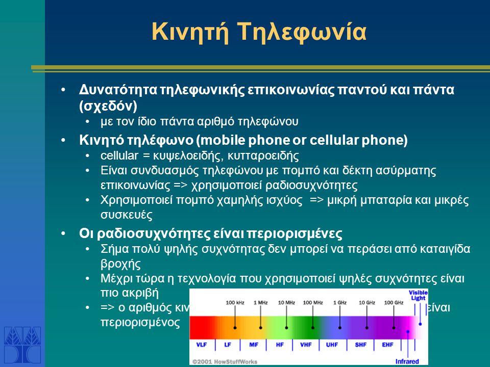 Δυνατότητα τηλεφωνικής επικοινωνίας παντού και πάντα (σχεδόν) με τον ίδιο πάντα αριθμό τηλεφώνου Κινητό τηλέφωνο (mobile phone or cellular phone) cellular = κυψελοειδής, κυτταροειδής Είναι συνδυασμός τηλεφώνου με πομπό και δέκτη ασύρματης επικοινωνίας => χρησιμοποιεί ραδιοσυχνότητες Χρησιμοποιεί πομπό χαμηλής ισχύος => μικρή μπαταρία και μικρές συσκευές Οι ραδιοσυχνότητες είναι περιορισμένες Σήμα πολύ ψηλής συχνότητας δεν μπορεί να περάσει από καταιγίδα βροχής Μέχρι τώρα η τεχνολογία που χρησιμοποιεί ψηλές συχνότητες είναι πιο ακριβή => ο αριθμός κινητών συνομιλιών σε μία συγκεκριμένη ώρα είναι περιορισμένος Κινητή Τηλεφωνία
