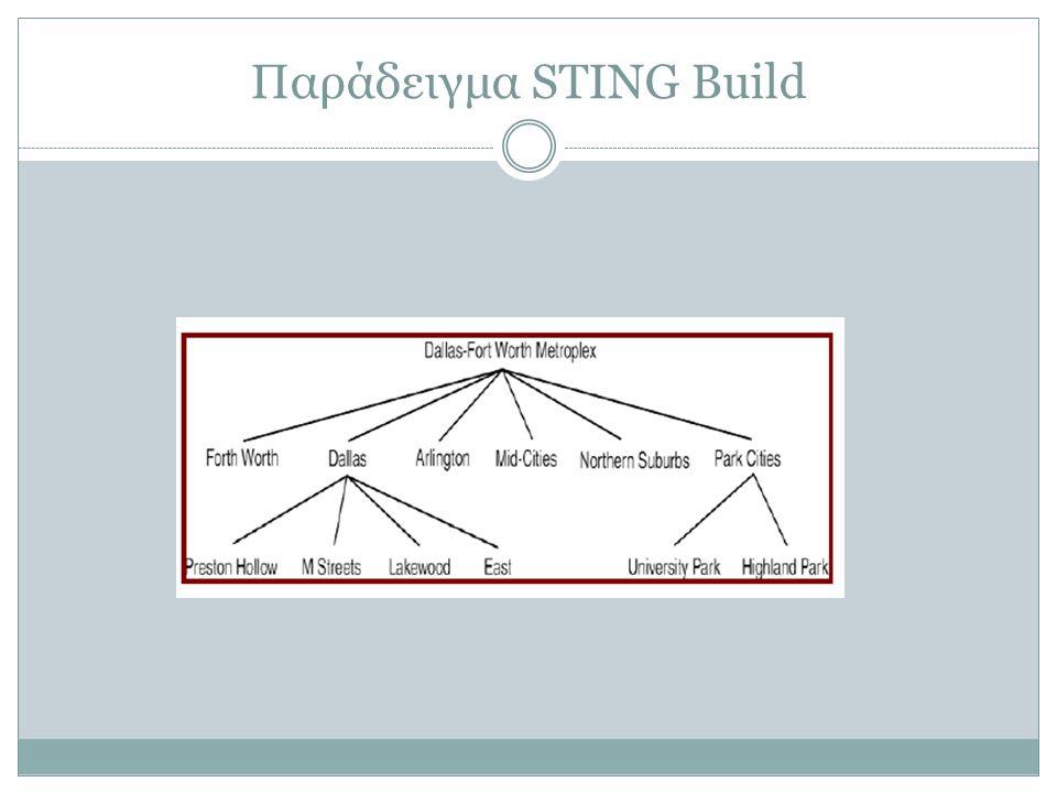 Παράδειγμα STING Build