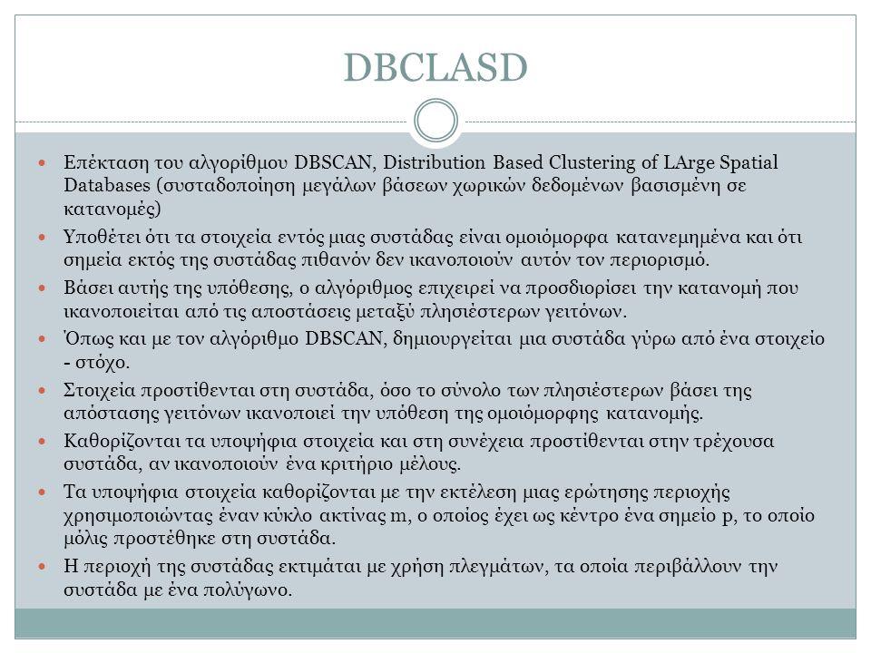 DBCLASD Επέκταση του αλγορίθμου DBSCAN, Distribution Based Clustering of LArge Spatial Databases (συσταδοποίηση μεγάλων βάσεων χωρικών δεδομένων βασισμένη σε κατανομές) Υποθέτει ότι τα στοιχεία εντός μιας συστάδας είναι ομοιόμορφα κατανεμημένα και ότι σημεία εκτός της συστάδας πιθανόν δεν ικανοποιούν αυτόν τον περιορισμό.