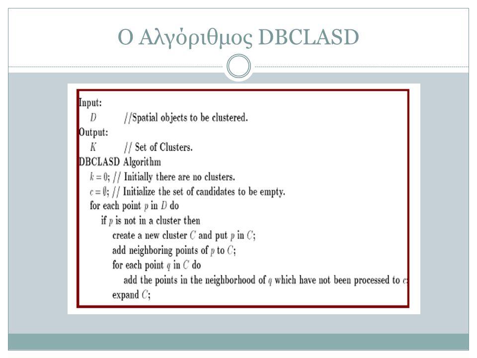 Ο Αλγόριθμος DBCLASD