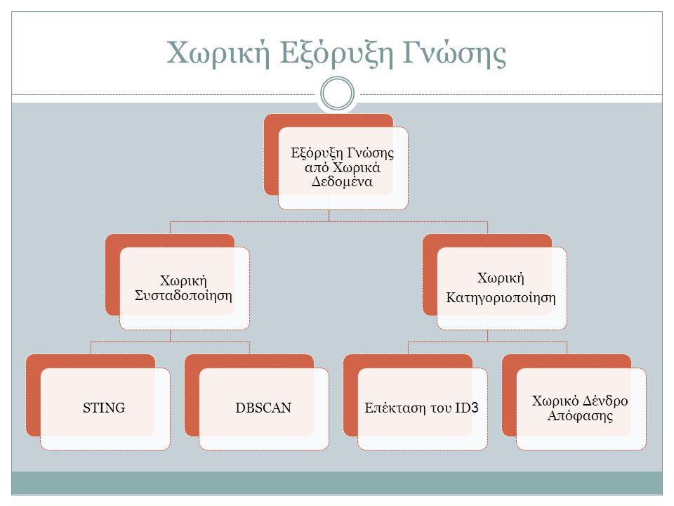 Χωρική Εξόρυξη Γνώσης Εξόρυξη Γνώσης από Χωρικά Δεδομένα Χωρική Συσταδοποίηση STINGDBSCAN Χωρική Κατηγοριοποίηση Επέκταση του ID 3 Χωρικό Δένδρο Απόφασης